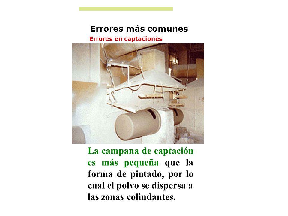 Errores más comunes Errores en captaciones La campana de captación es más pequeña que la forma de pintado, por lo cual el polvo se dispersa a las zona