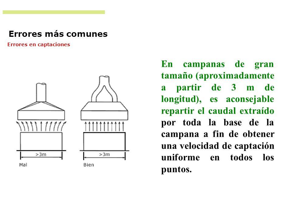 En campanas de gran tamaño (aproximadamente a partir de 3 m de longitud), es aconsejable repartir el caudal extraído por toda la base de la campana a