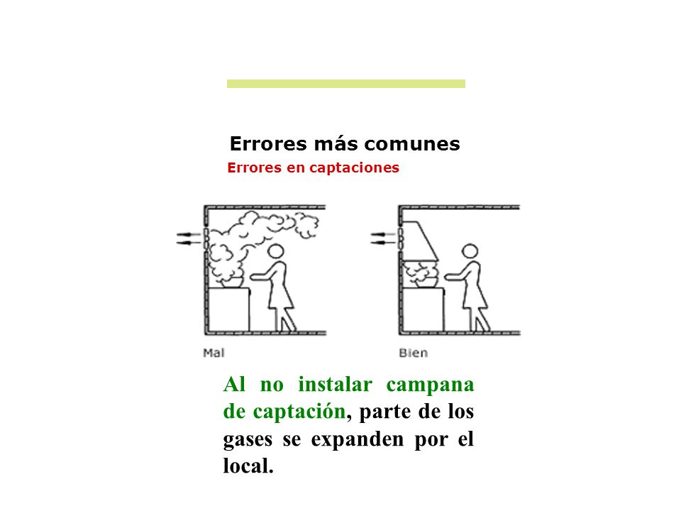 Errores más comunes Errores en captaciones Al no instalar campana de captación, parte de los gases se expanden por el local.