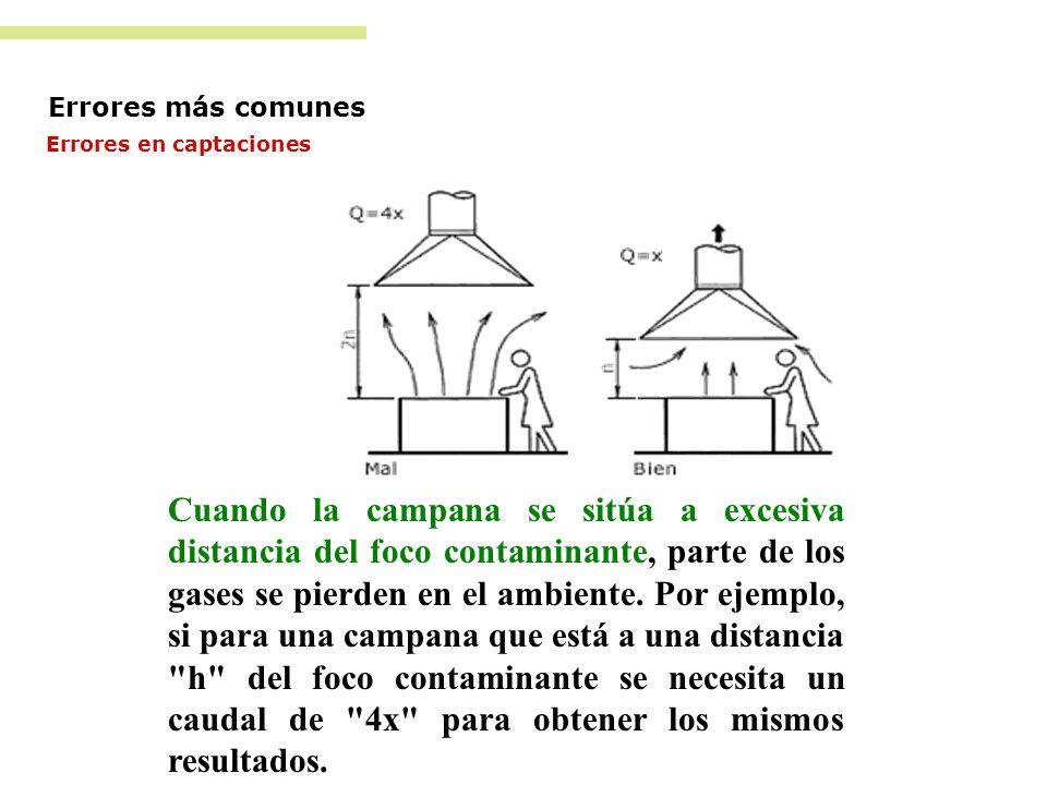 Errores más comunes Errores en captaciones Cuando la campana se sitúa a excesiva distancia del foco contaminante, parte de los gases se pierden en el