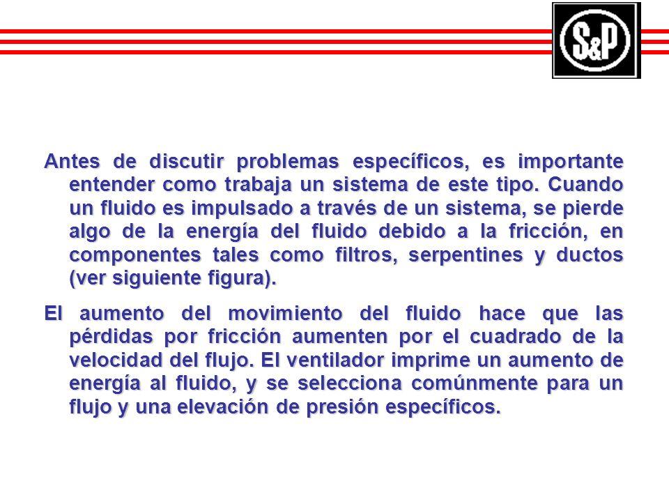 Deben verificarse los aspectos siguientes: Que la rotación y revoluciones por minuto (rpm) del ventilador sean las adecuadas.