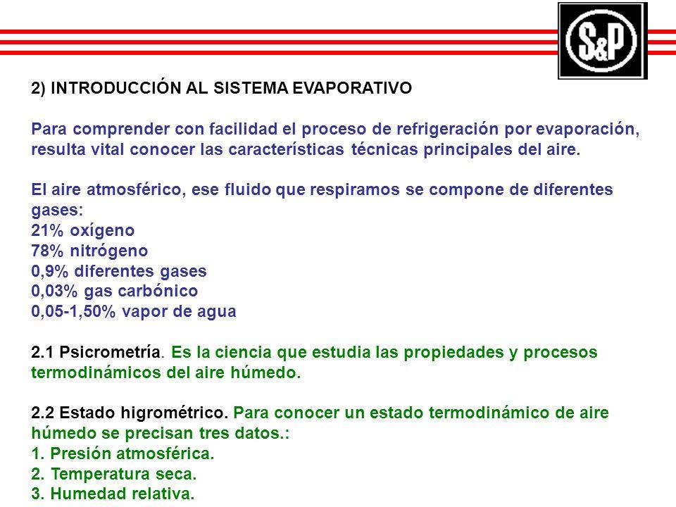 2) INTRODUCCIÓN AL SISTEMA EVAPORATIVO Para comprender con facilidad el proceso de refrigeración por evaporación, resulta vital conocer las caracterís