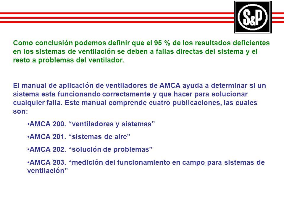 ISO 9000.Contamos con esta certificación en México desde 1997.