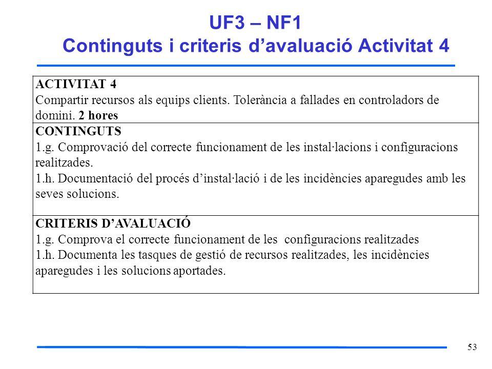 53 UF3 – NF1 Continguts i criteris davaluació Activitat 4 ACTIVITAT 4 Compartir recursos als equips clients. Tolerància a fallades en controladors de