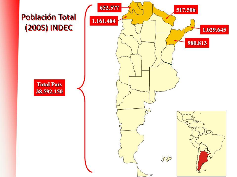 Población Total (2005) INDEC 980.813 1.029.645 517.506 652.577 1.161.484 Total País 38.592.150