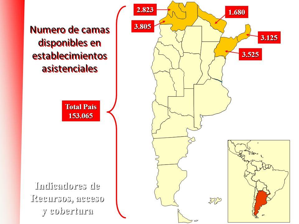 Numero de camas disponibles en establecimientos asistenciales Total País 153.065 Indicadores de Recursos, acceso y cobertura 3.525 3.125 3.805 1.680 2
