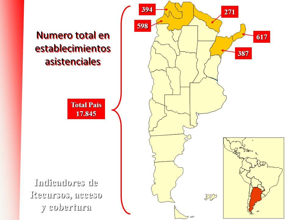 Numero total en establecimientos asistenciales Total País 17.845 Indicadores de Recursos, acceso y cobertura 387 617 598 271 394