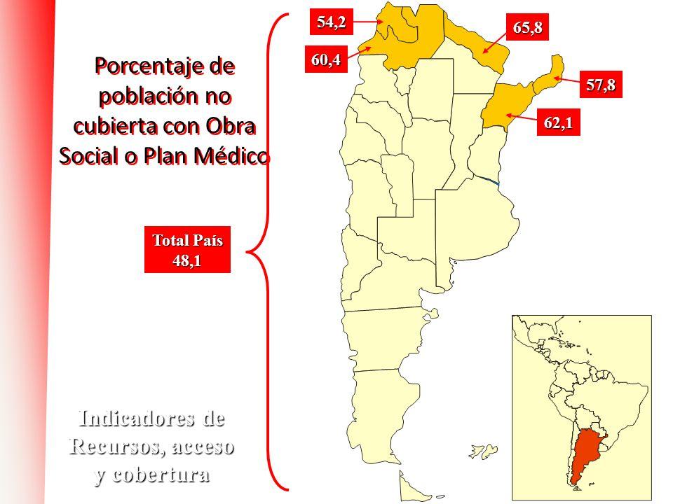 Porcentaje de población no cubierta con Obra Social o Plan Médico Total País 48,1 Indicadores de Recursos, acceso y cobertura 62,1 57,8 60,4 65,8 54,2