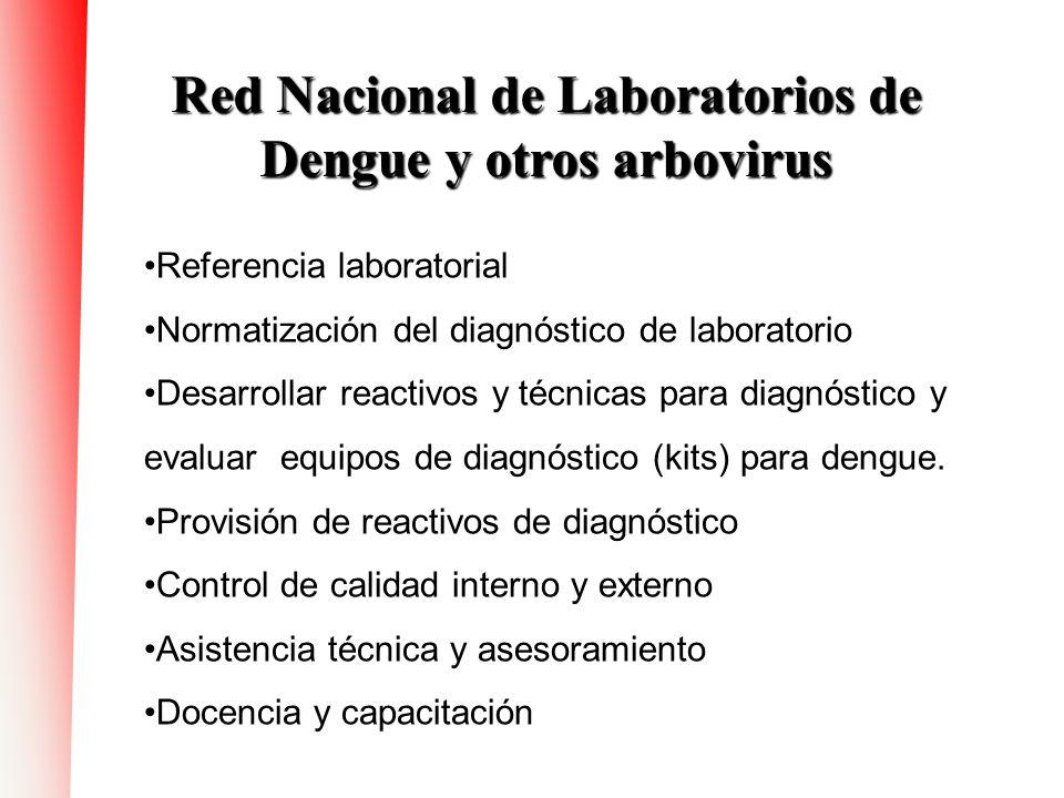 Red Nacional de Laboratorios de Dengue y otros arbovirus Referencia laboratorial Normatización del diagnóstico de laboratorio Desarrollar reactivos y