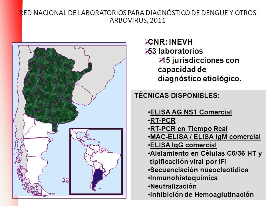 RED NACIONAL DE LABORATORIOS PARA DIAGNÓSTICO DE DENGUE Y OTROS ARBOVIRUS, 2011 CNR: INEVH 53 laboratorios 15 jurisdicciones con capacidad de diagnóst