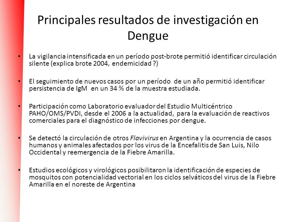 Principales resultados de investigación en Dengue La vigilancia intensificada en un período post-brote permitió identificar circulación silente (expli