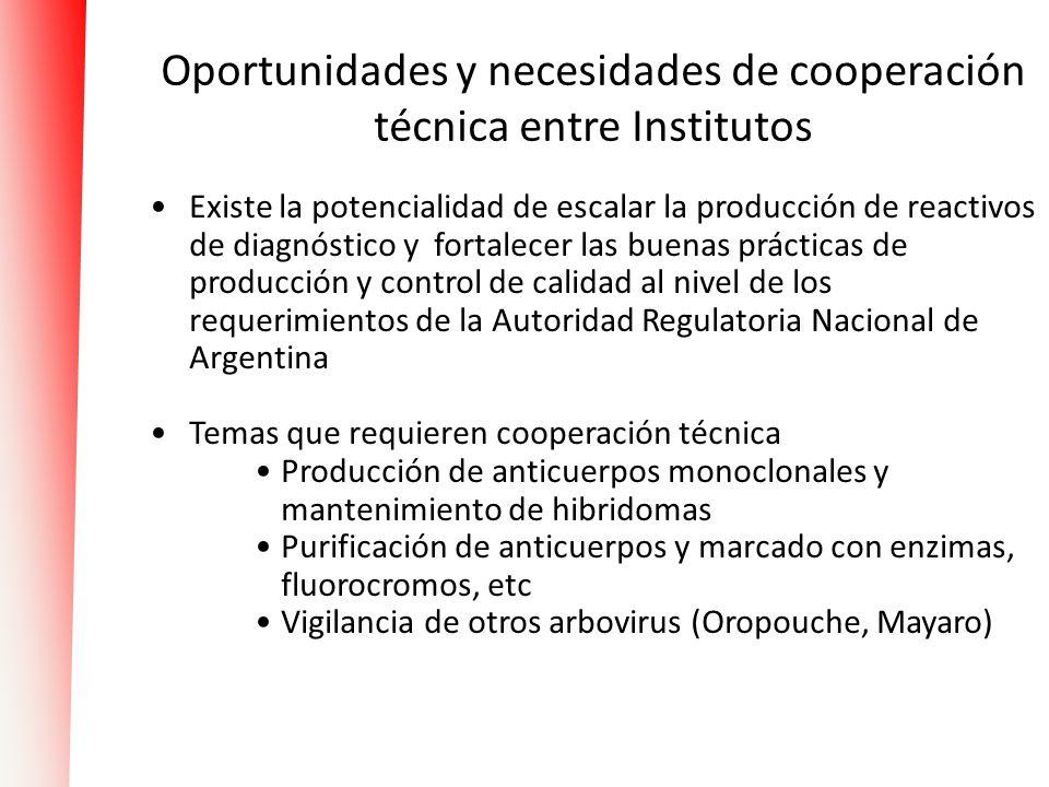 Oportunidades y necesidades de cooperación técnica entre Institutos Existe la potencialidad de escalar la producción de reactivos de diagnóstico y for