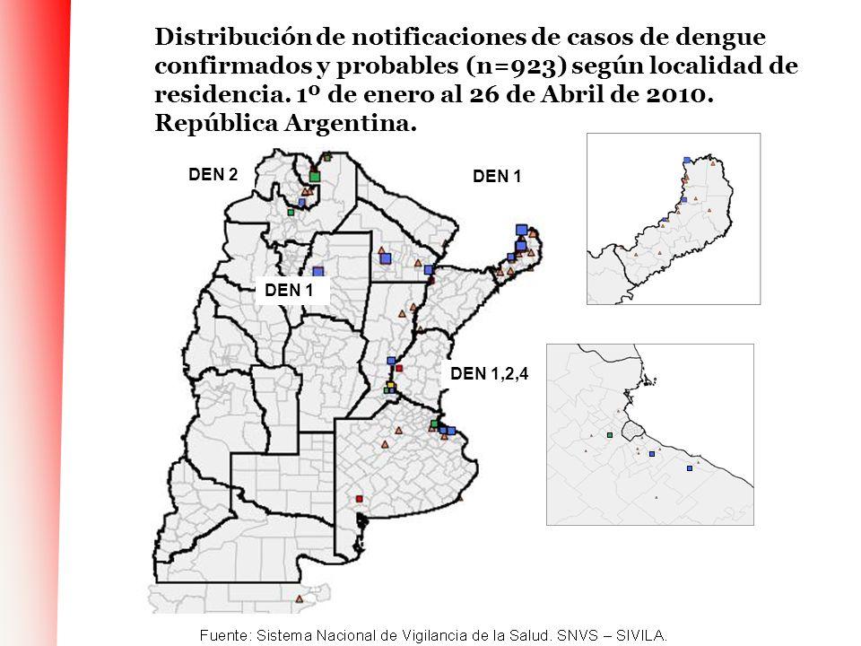 Distribución de notificaciones de casos de dengue confirmados y probables (n=923) según localidad de residencia. 1º de enero al 26 de Abril de 2010. R