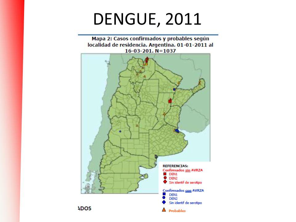 DENGUE: algoritmo de trabajo de la red de laboratorios y notificaci ó n a trav é s de SIVILA seg ú n escenario epidemiol ó gico (2) - En áreas sin circulación autóctona de virus dengue