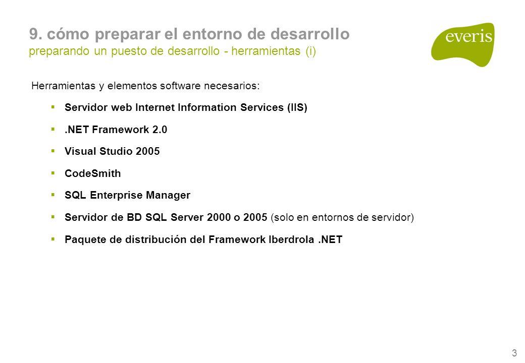 3 9. cómo preparar el entorno de desarrollo preparando un puesto de desarrollo - herramientas (i) Herramientas y elementos software necesarios: Servid