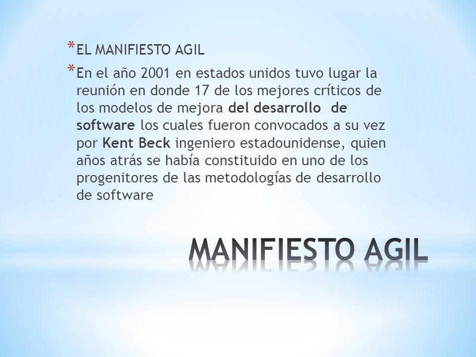 * EL MANIFIESTO AGIL * En el año 2001 en estados unidos tuvo lugar la reunión en donde 17 de los mejores críticos de los modelos de mejora del desarro