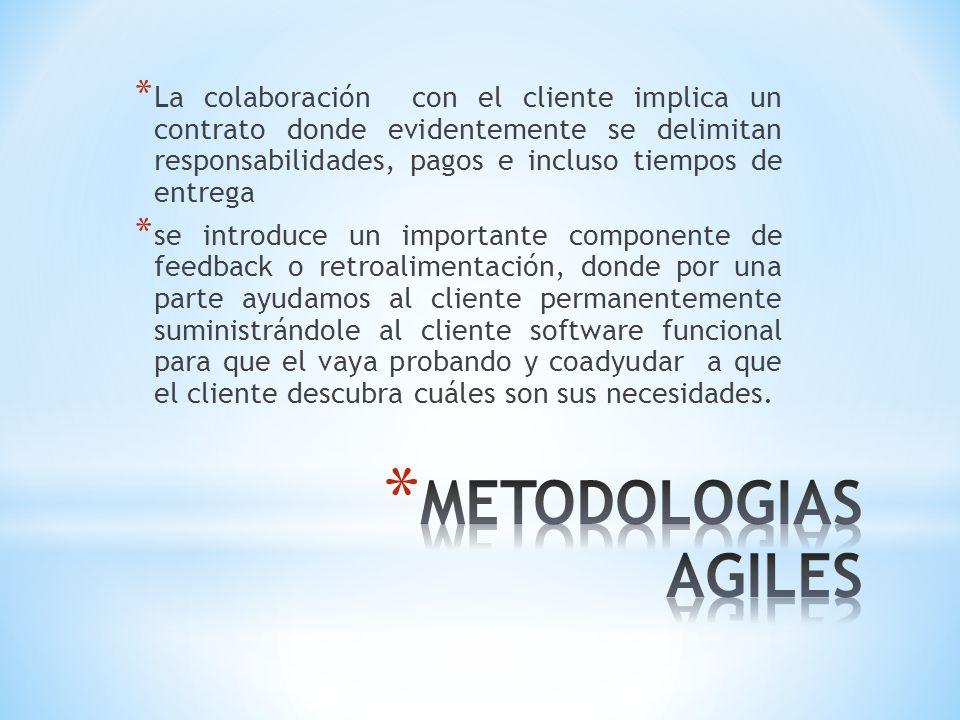 * La colaboración con el cliente implica un contrato donde evidentemente se delimitan responsabilidades, pagos e incluso tiempos de entrega * se intro