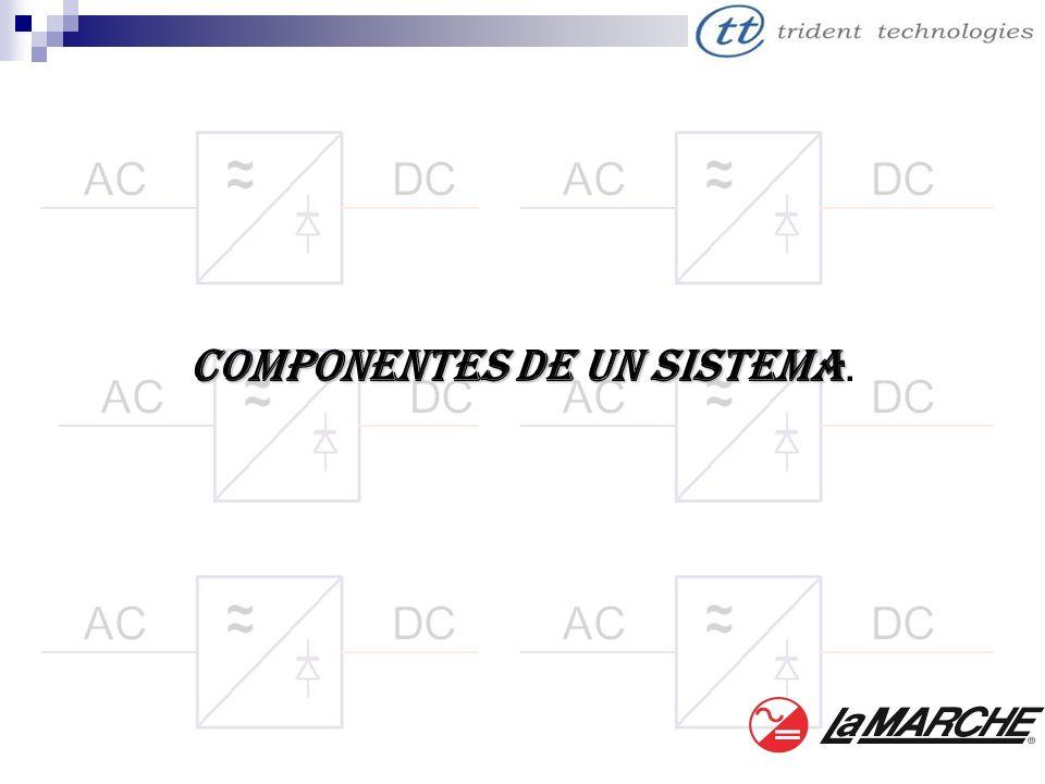 Componentes de un sistema Componentes de un sistema.
