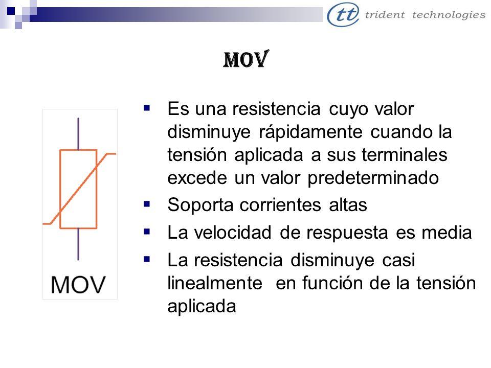 mov Es una resistencia cuyo valor disminuye rápidamente cuando la tensión aplicada a sus terminales excede un valor predeterminado Soporta corrientes