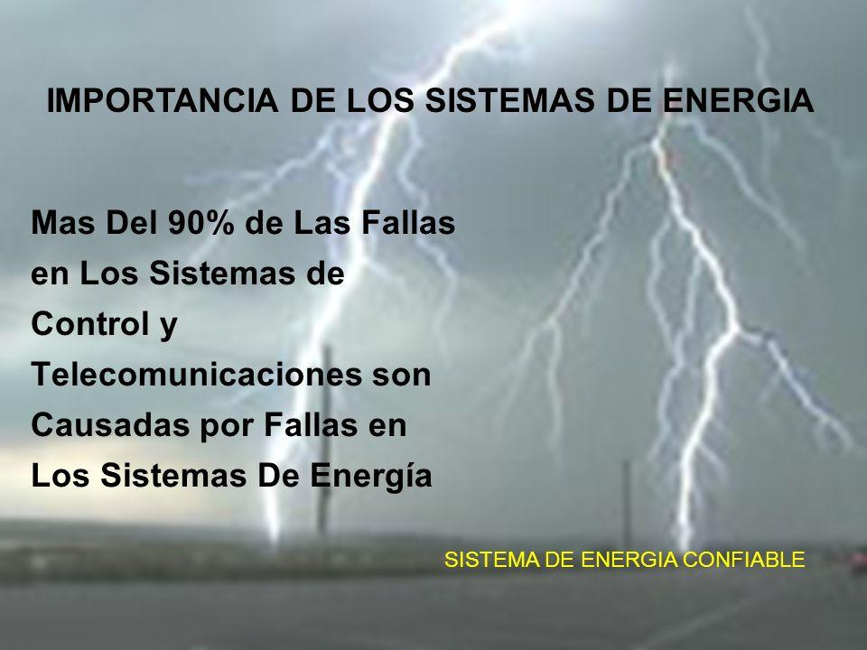Mas Del 90% de Las Fallas en Los Sistemas de Control y Telecomunicaciones son Causadas por Fallas en Los Sistemas De Energía IMPORTANCIA DE LOS SISTEM