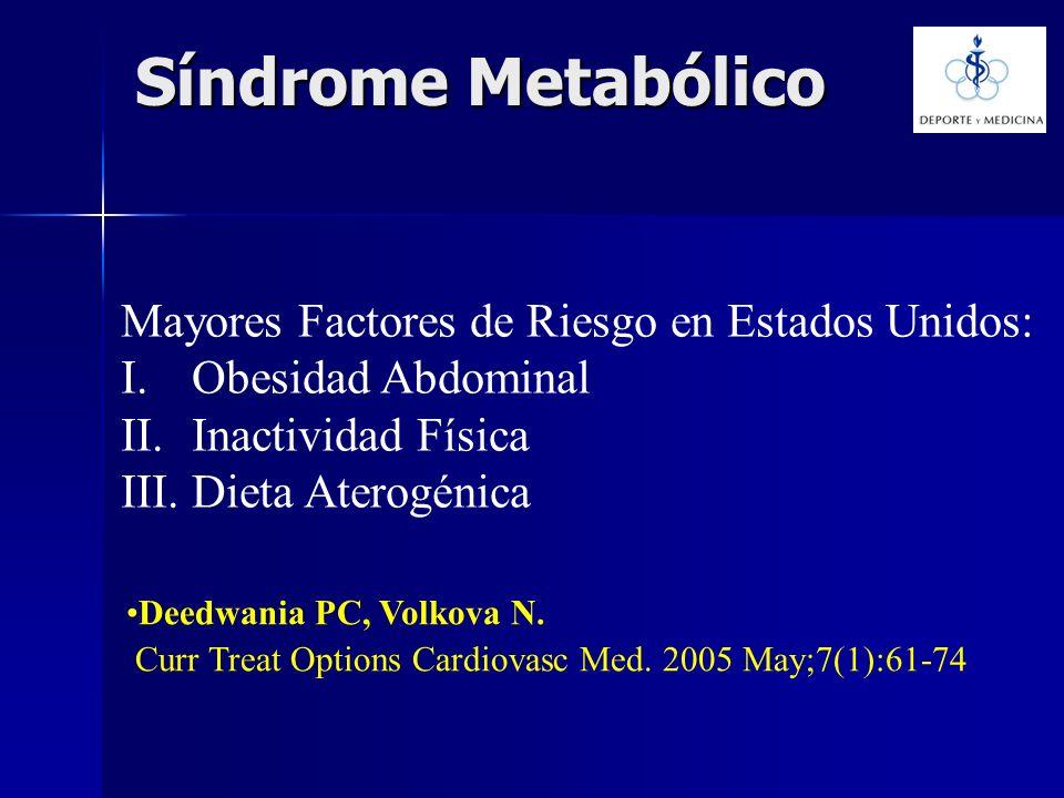 Síndrome Metabólico Deedwania PC, Volkova N. Curr Treat Options Cardiovasc Med. 2005 May;7(1):61-74 Mayores Factores de Riesgo en Estados Unidos: I.Ob