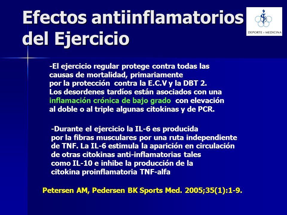 Efectos antiinflamatorios del Ejercicio -Durante el ejercicio la IL-6 es producida por la fibras musculares por una ruta independiente de TNF. La IL-6