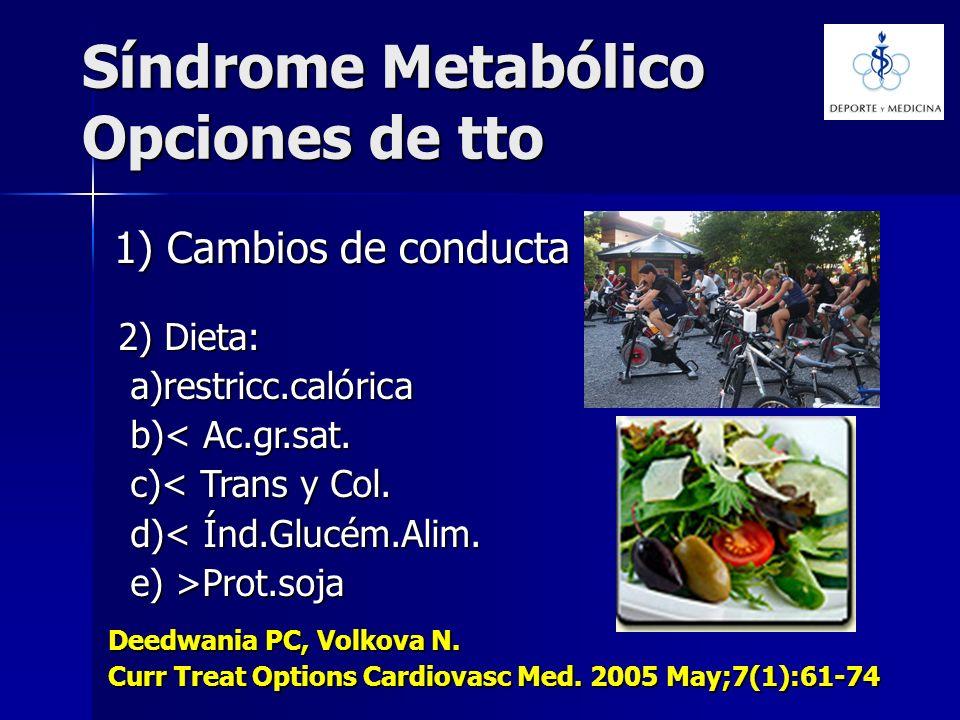 Síndrome Metabólico Opciones de tto 1) Cambios de conducta Deedwania PC, Volkova N. Curr Treat Options Cardiovasc Med. 2005 May;7(1):61-74 2) Dieta: a