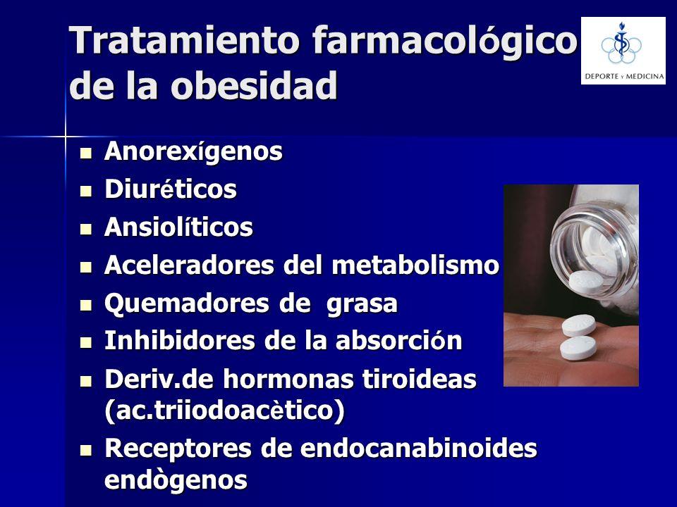 Tratamiento farmacol ó gico de la obesidad Tratamiento farmacol ó gico de la obesidad Anorex í genos Anorex í genos Diur é ticos Diur é ticos Ansiol í