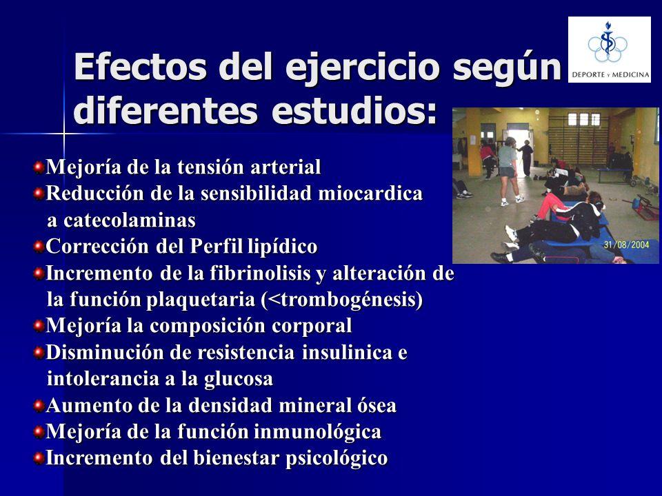 Efectos del ejercicio según diferentes estudios: Mejoría de la tensión arterial Reducción de la sensibilidad miocardica a catecolaminas a catecolamina