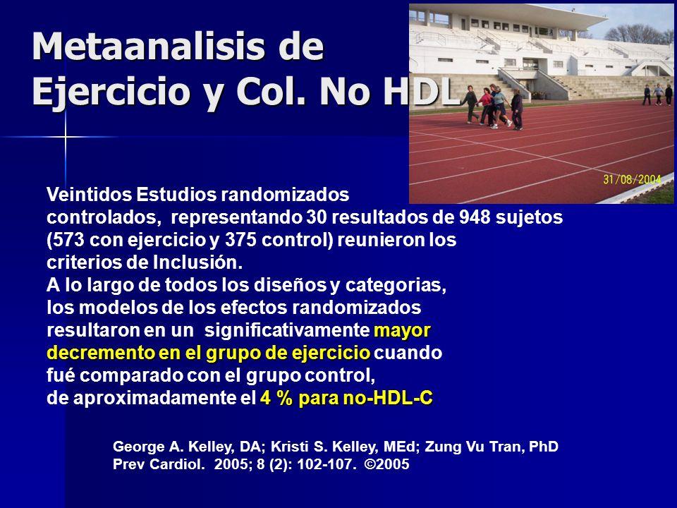 Metaanalisis de Ejercicio y Col. No HDL George A. Kelley, DA; Kristi S. Kelley, MEd; Zung Vu Tran, PhD Prev Cardiol. 2005; 8 (2): 102-107. ©2005 Veint