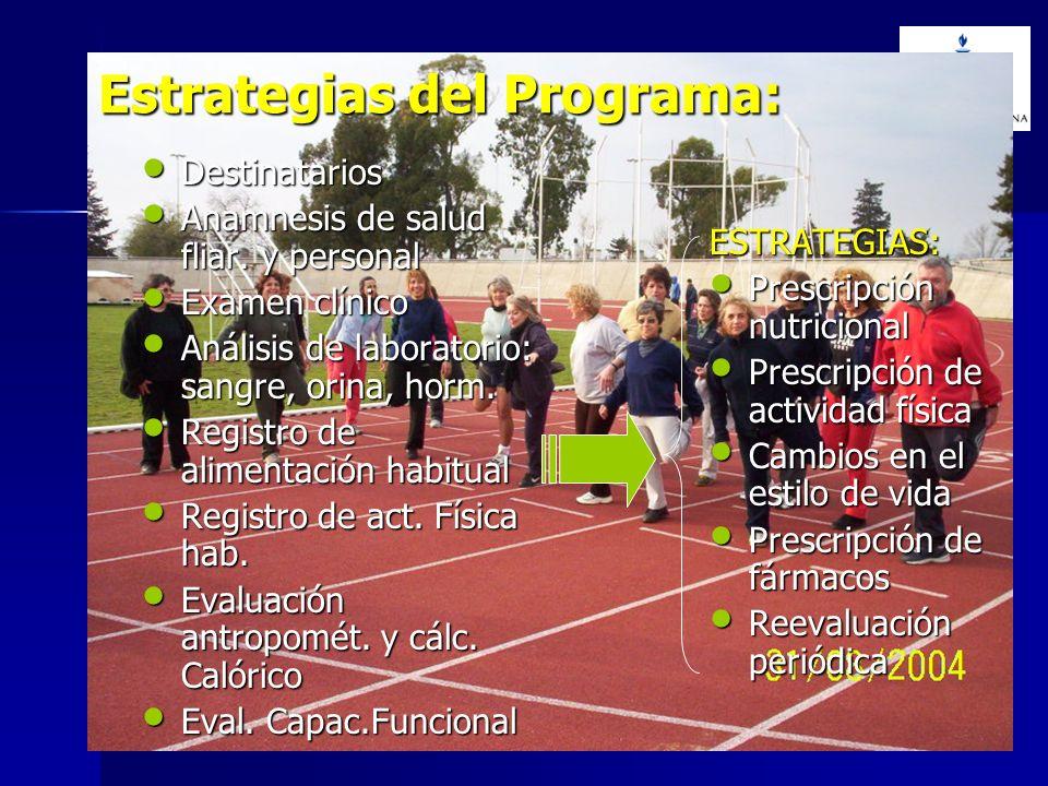Estrategias del Programa: Destinatarios Destinatarios Anamnesis de salud fliar. y personal Anamnesis de salud fliar. y personal Examen clínico Examen