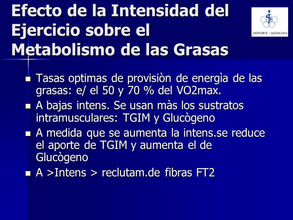 Efecto de la Intensidad del Ejercicio sobre el Metabolismo de las Grasas Tasas optimas de provisiòn de energìa de las grasas: e/ el 50 y 70 % del VO2m