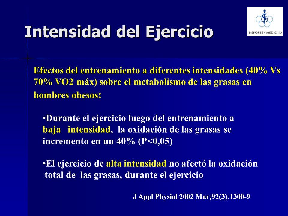 Efectos del entrenamiento a diferentes intensidades (40% Vs 70% VO2 máx) sobre el metabolismo de las grasas en hombres obesos : Durante el ejercicio l