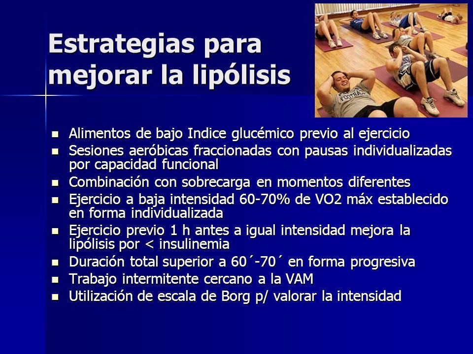 Estrategias para mejorar la lipólisis Alimentos de bajo Indice glucémico previo al ejercicio Alimentos de bajo Indice glucémico previo al ejercicio Se
