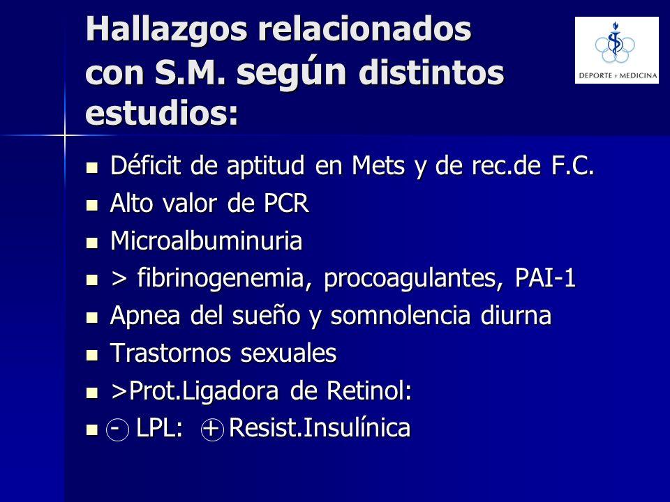 Hallazgos relacionados con S.M. según distintos estudios: Déficit de aptitud en Mets y de rec.de F.C. Déficit de aptitud en Mets y de rec.de F.C. Alto