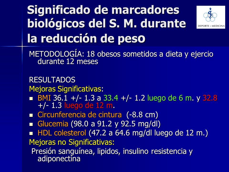 Significado de marcadores biológicos del S. M. durante la reducción de pes o METODOLOGÍA: 18 obesos sometidos a dieta y ejercio durante 12 meses RESUL