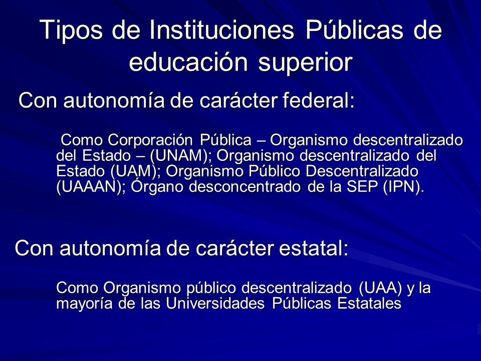 Tipos de Instituciones Públicas de educación superior Con autonomía de carácter federal: Como Corporación Pública – Organismo descentralizado del Estado – (UNAM); Organismo descentralizado del Estado (UAM); Organismo Público Descentralizado (UAAAN); Órgano desconcentrado de la SEP (IPN).