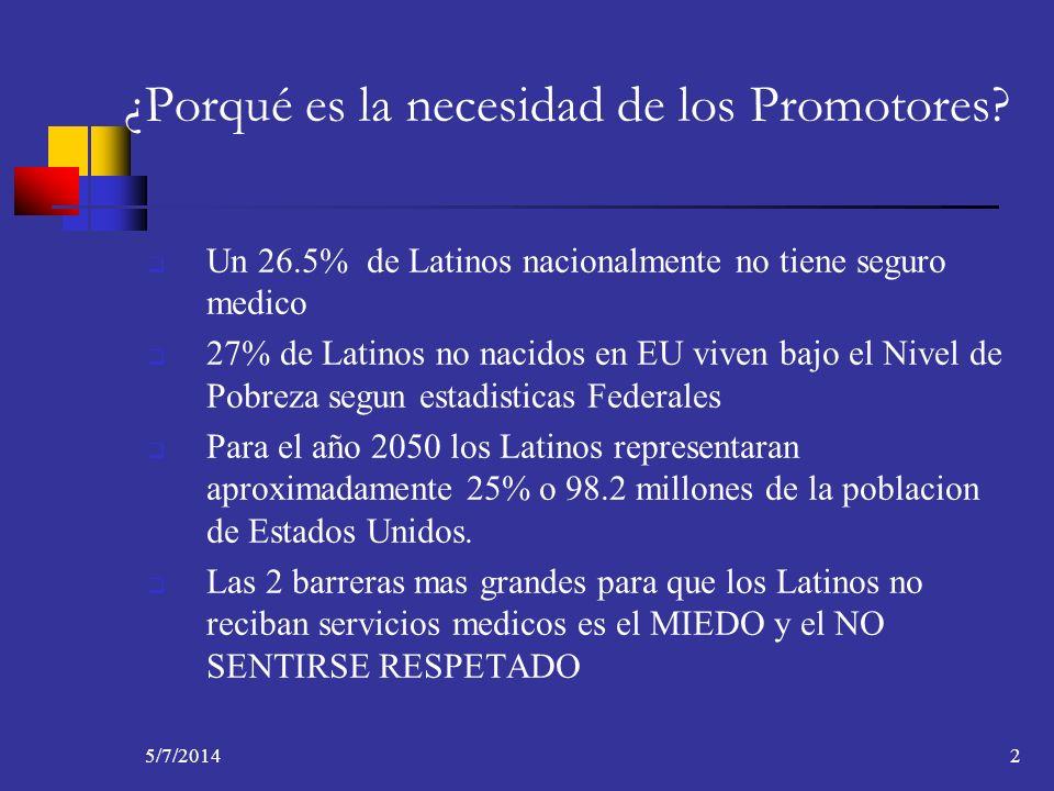 ¿Porqué es la necesidad de los Promotores? Un 26.5% de Latinos nacionalmente no tiene seguro medico 27% de Latinos no nacidos en EU viven bajo el Nive