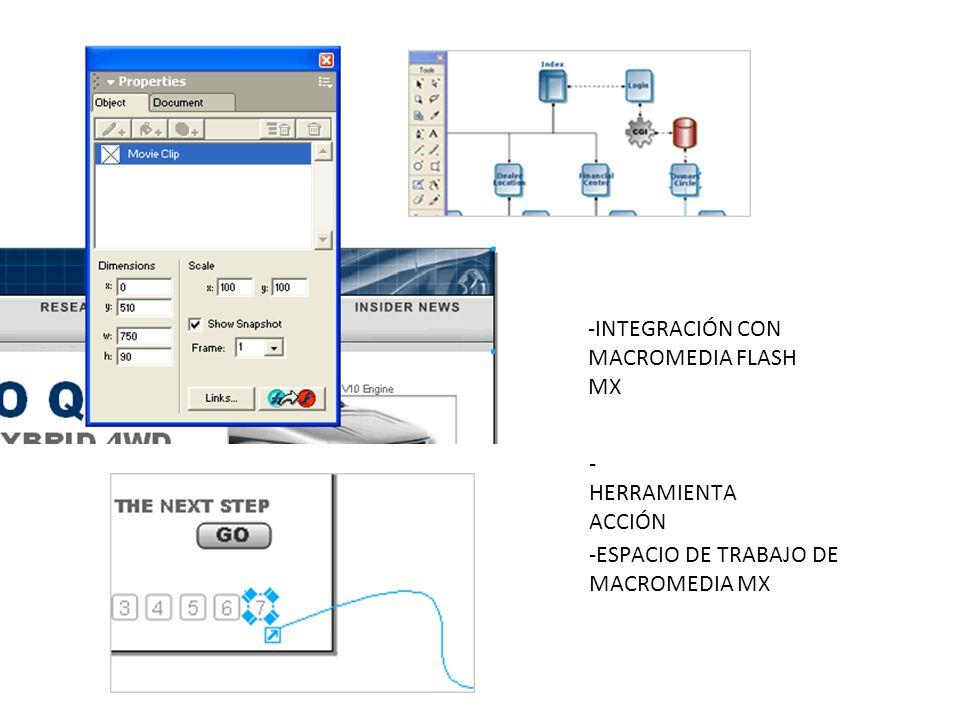 -ESPACIO DE TRABAJO DE MACROMEDIA MX -INTEGRACIÓN CON MACROMEDIA FLASH MX - HERRAMIENTA ACCIÓN