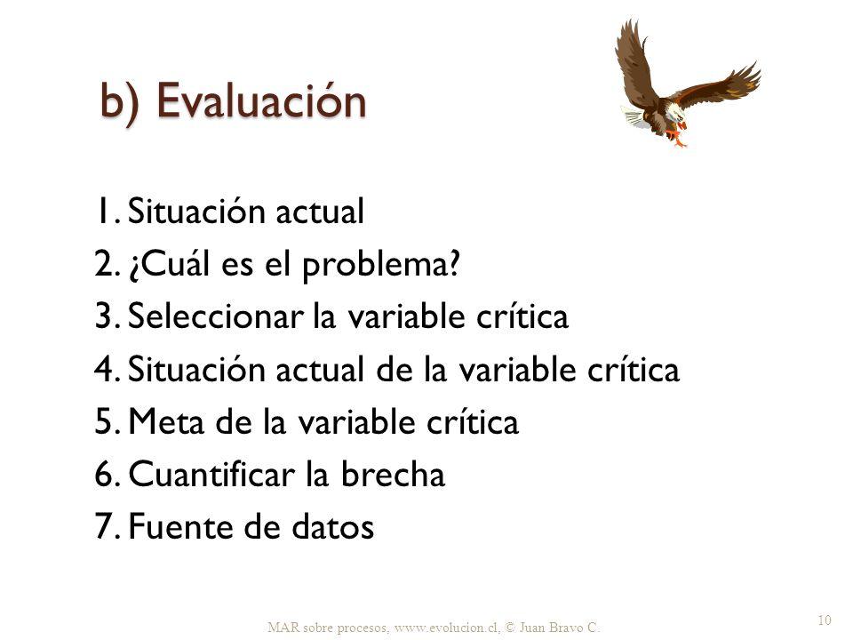 b) Evaluación 1. Situación actual 2. ¿Cuál es el problema? 3. Seleccionar la variable crítica 4. Situación actual de la variable crítica 5. Meta de la