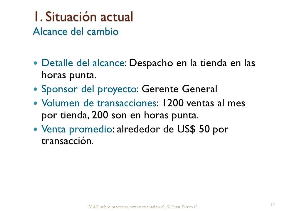 1. Situación actual Alcance del cambio MAR sobre procesos, www.evolucion.cl, © Juan Bravo C. 13 Detalle del alcance: Despacho en la tienda en las hora