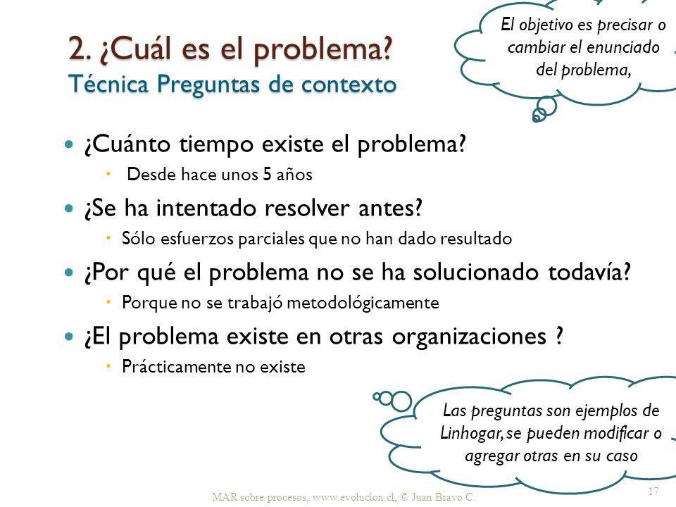 2. ¿Cuál es el problema? Técnica Preguntas de contexto ¿Cuánto tiempo existe el problema? Desde hace unos 5 años ¿Se ha intentado resolver antes? Sólo