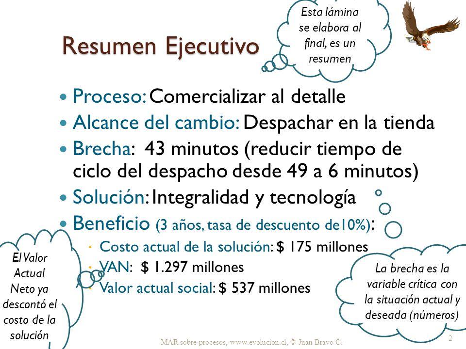 1.Situación actual Alcance del cambio MAR sobre procesos, www.evolucion.cl, © Juan Bravo C.