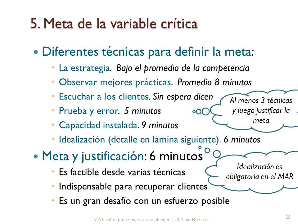 5. Meta de la variable crítica MAR sobre procesos, www.evolucion.cl, © Juan Bravo C. 25 Diferentes técnicas para definir la meta: La estrategia. Bajo