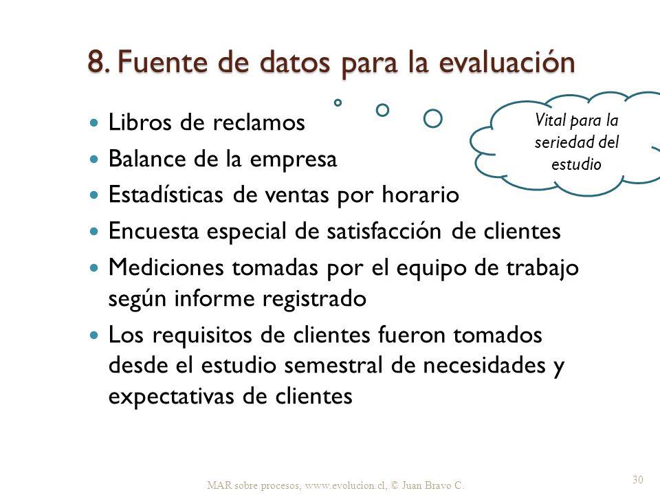 8. Fuente de datos para la evaluación Libros de reclamos Balance de la empresa Estadísticas de ventas por horario Encuesta especial de satisfacción de