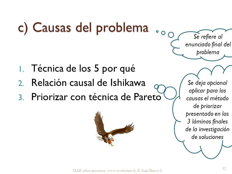 c) Causas del problema 1. Técnica de los 5 por qué 2. Relación causal de Ishikawa 3. Priorizar con técnica de Pareto MAR sobre procesos, www.evolucion