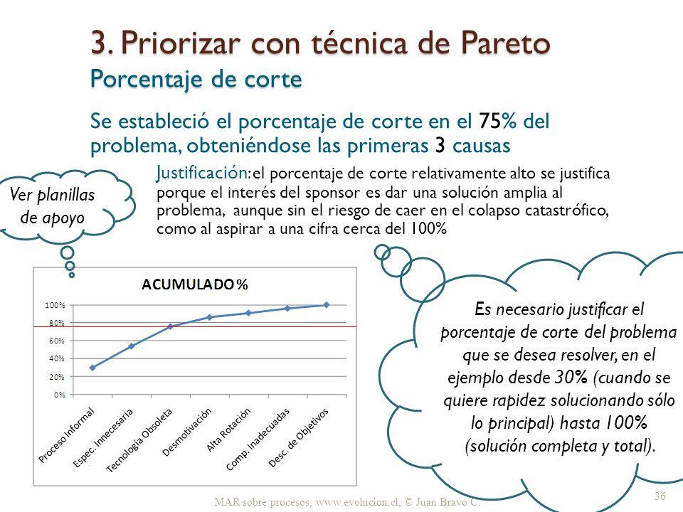 Se estableció el porcentaje de corte en el 75% del problema, obteniéndose las primeras 3 causas Justificación : el porcentaje de corte relativamente a