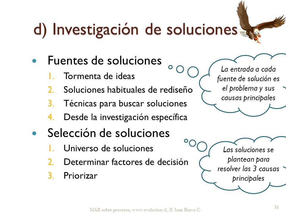 d) Investigación de soluciones Fuentes de soluciones 1.Tormenta de ideas 2.Soluciones habituales de rediseño 3.Técnicas para buscar soluciones 4.Desde