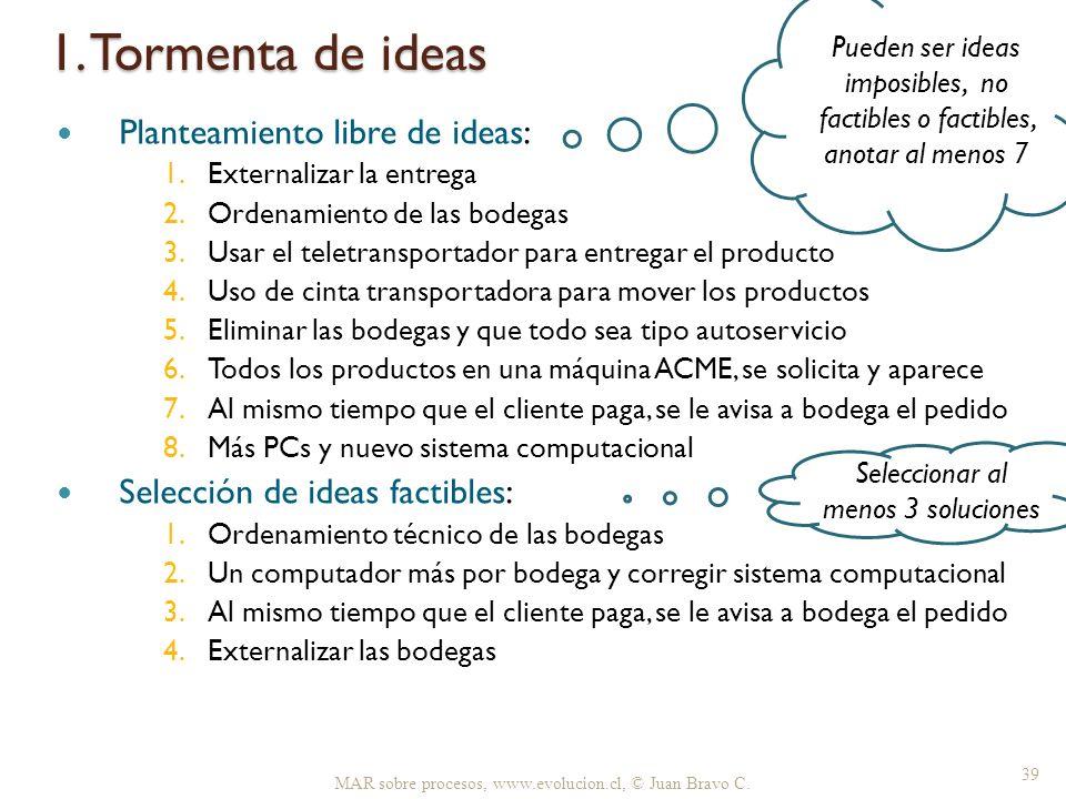 1. Tormenta de ideas Planteamiento libre de ideas: 1.Externalizar la entrega 2.Ordenamiento de las bodegas 3.Usar el teletransportador para entregar e