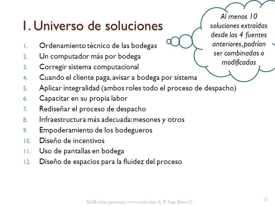 1. Universo de soluciones MAR sobre procesos, www.evolucion.cl, © Juan Bravo C. 43 Al menos 10 soluciones extraídas desde las 4 fuentes anteriores, po